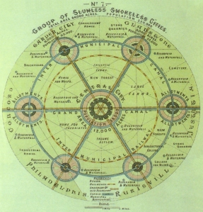 Ebenezer Howard's plan for the Garden City